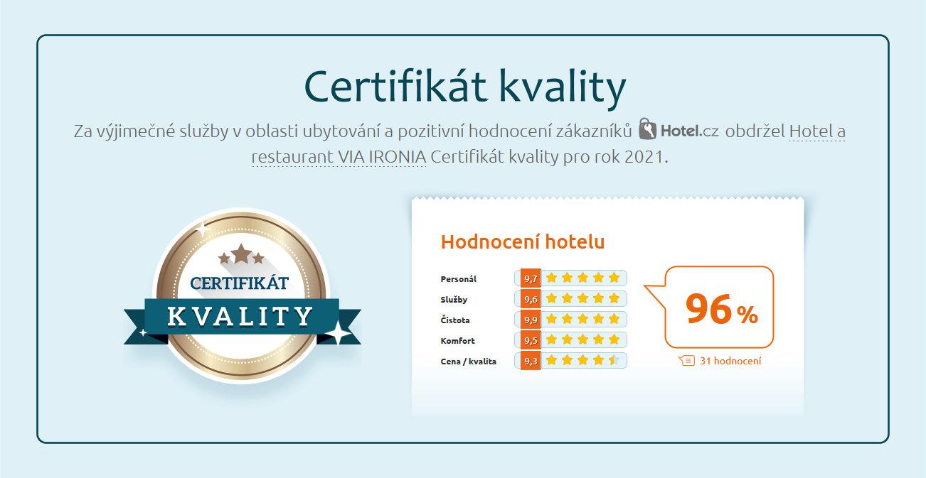 Certifikát kvality hotel.cz